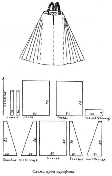 Выкройка сарафана. Схема кроя сарафана.