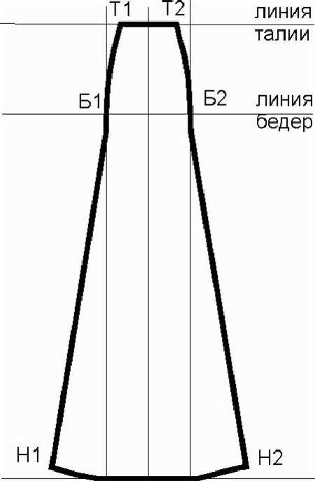 Джинсовая юбка длинная выкройка