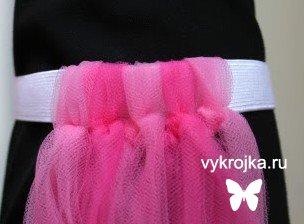 Выкройка детской юбки для танцев.