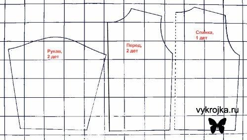 Выкройка Велюровая кофточка на молнии, 12-14 мес