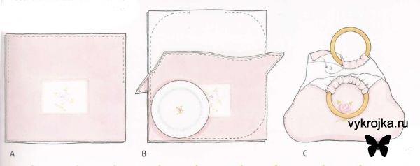 выкройки сумки с круглыми ручками.