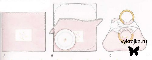 Выкройка сумки с круглыми ручками