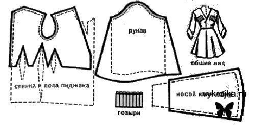 Выкройка черкески