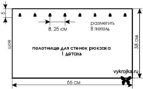 Схема полотнища рюкзака-котомки