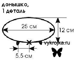 Схема донышка рюкзака-котомки