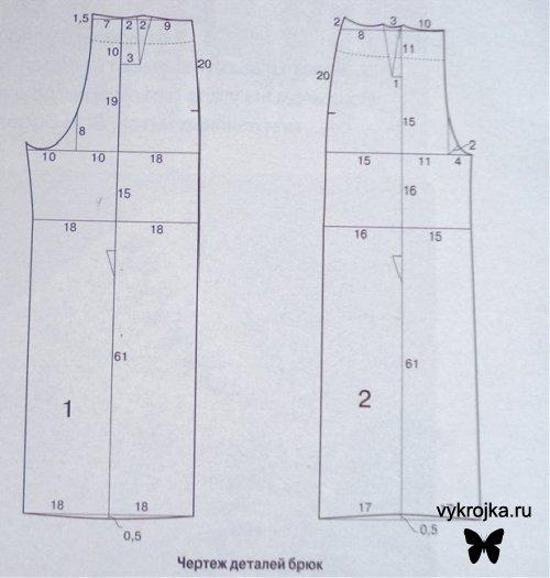 Выкройка широких брюк