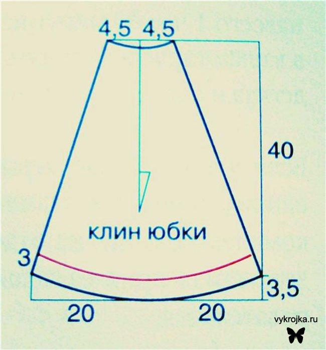 Крой юбок шестиклинок