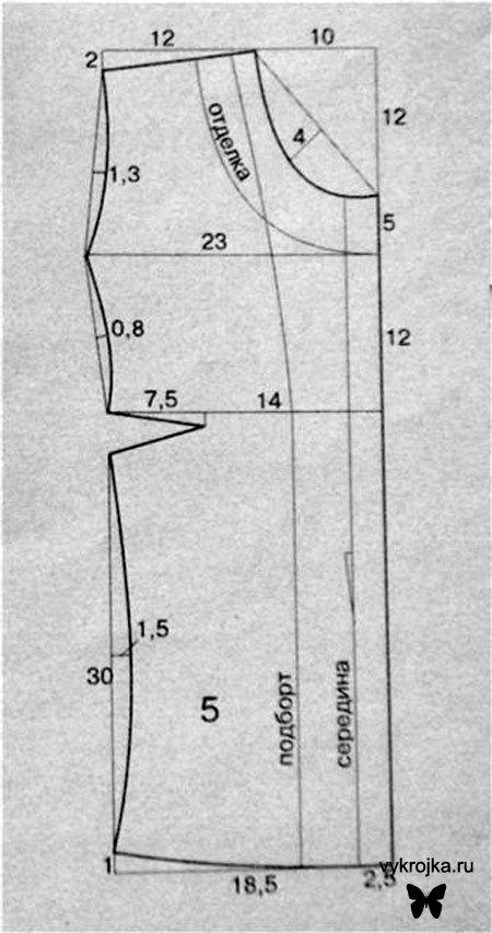 Выкройка короткого блейзера женского