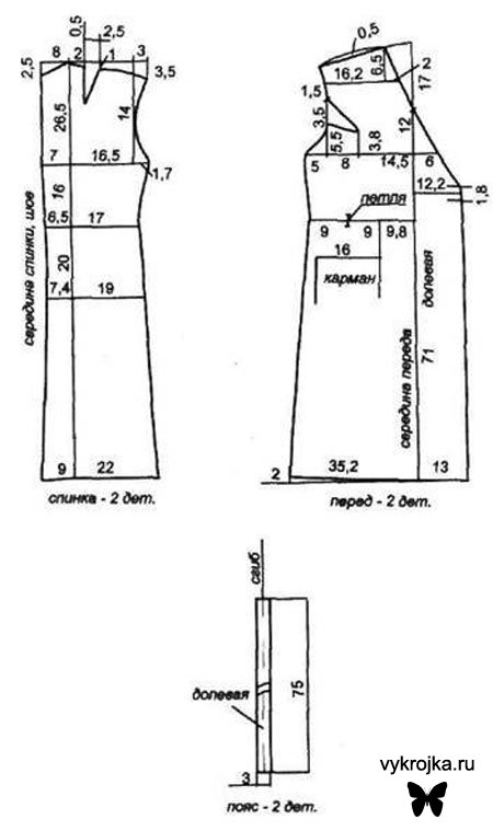 Описание: выкройки халата выкройки халата