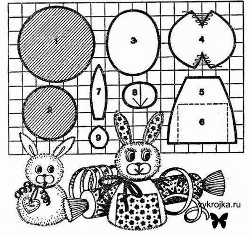 Выкройка игрушки новогоднего кролика